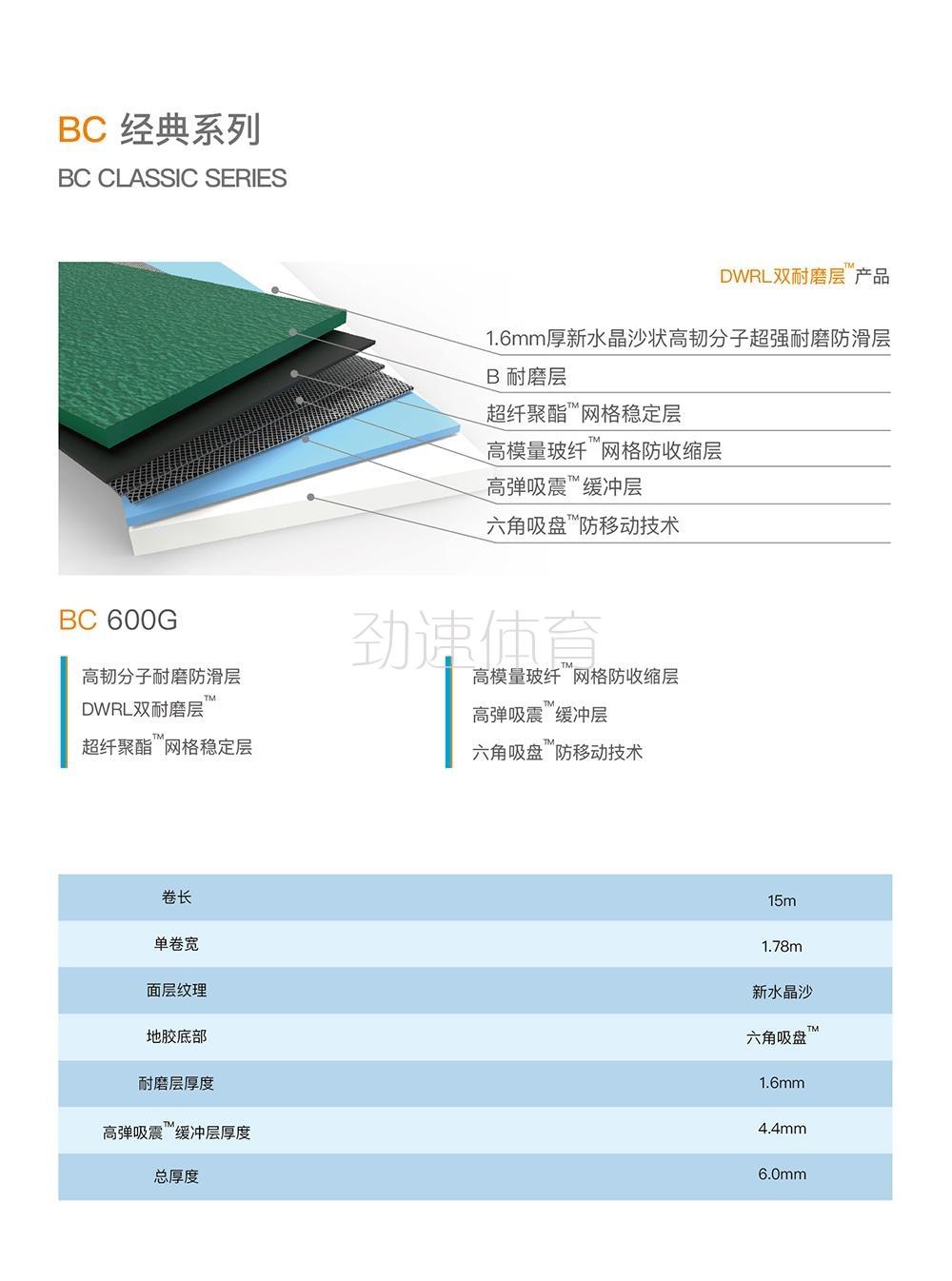 BC600G