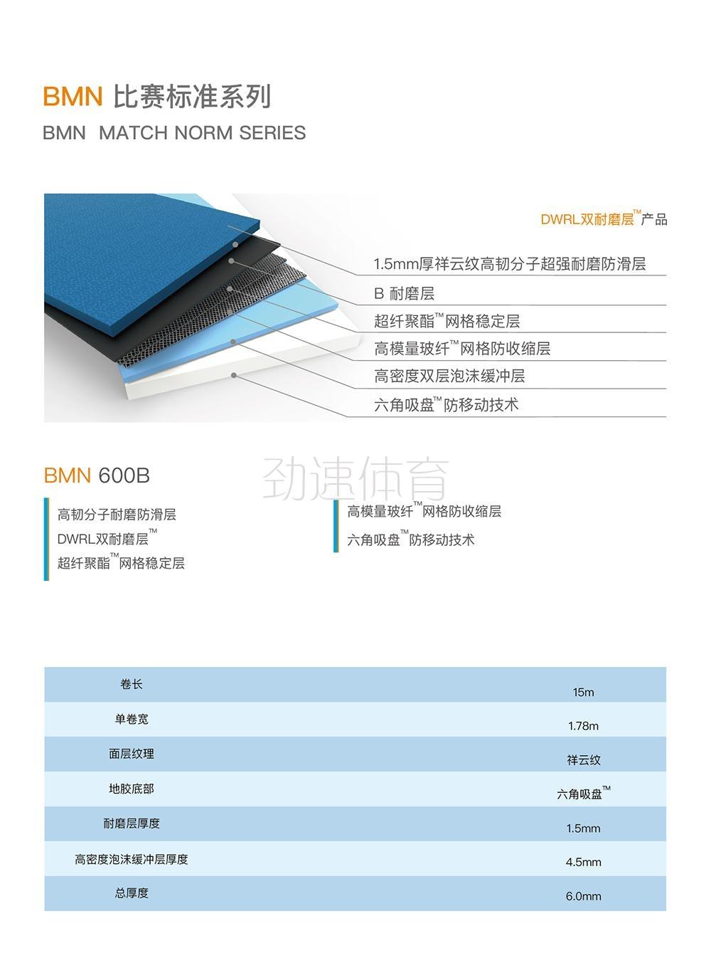 BMN600B